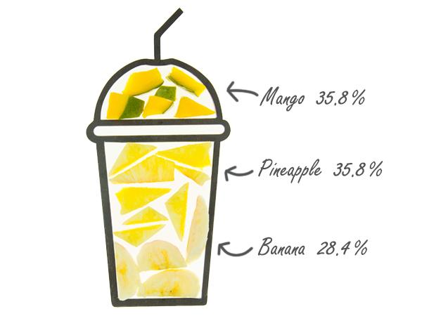 cruz smoothie ingredients cups pineapple express amounts